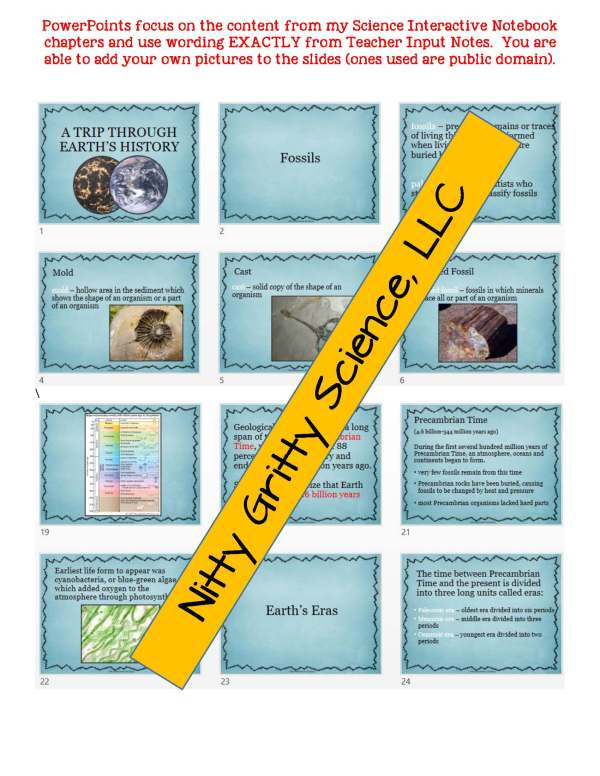 demoEarthSciencePowerPointNotesTestEarthsHistoryEDITABLE2209256.pdf Page 5 - Earth's History: Earth Science PowerPoint, Notes & Test ~ EDITABLE!