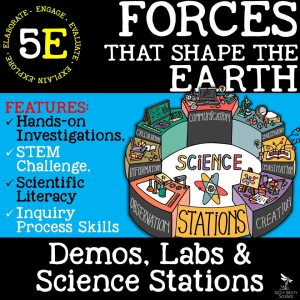 demoPreviewForcesthatShapetheEarth 1 - FORCES THAT SHAPE THE EARTH - Demo, Labs and Science Stations {Earth Science}