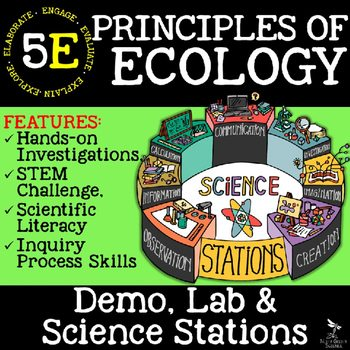 original 2780148 1 - PRINCIPLES OF ECOLOGY - Demo, Lab and Science Stations