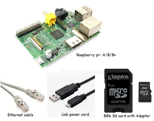 Complete Tutorial for Raspberry Pi Beginners - Raspberry Pi - Official Nix-Dev Support Community