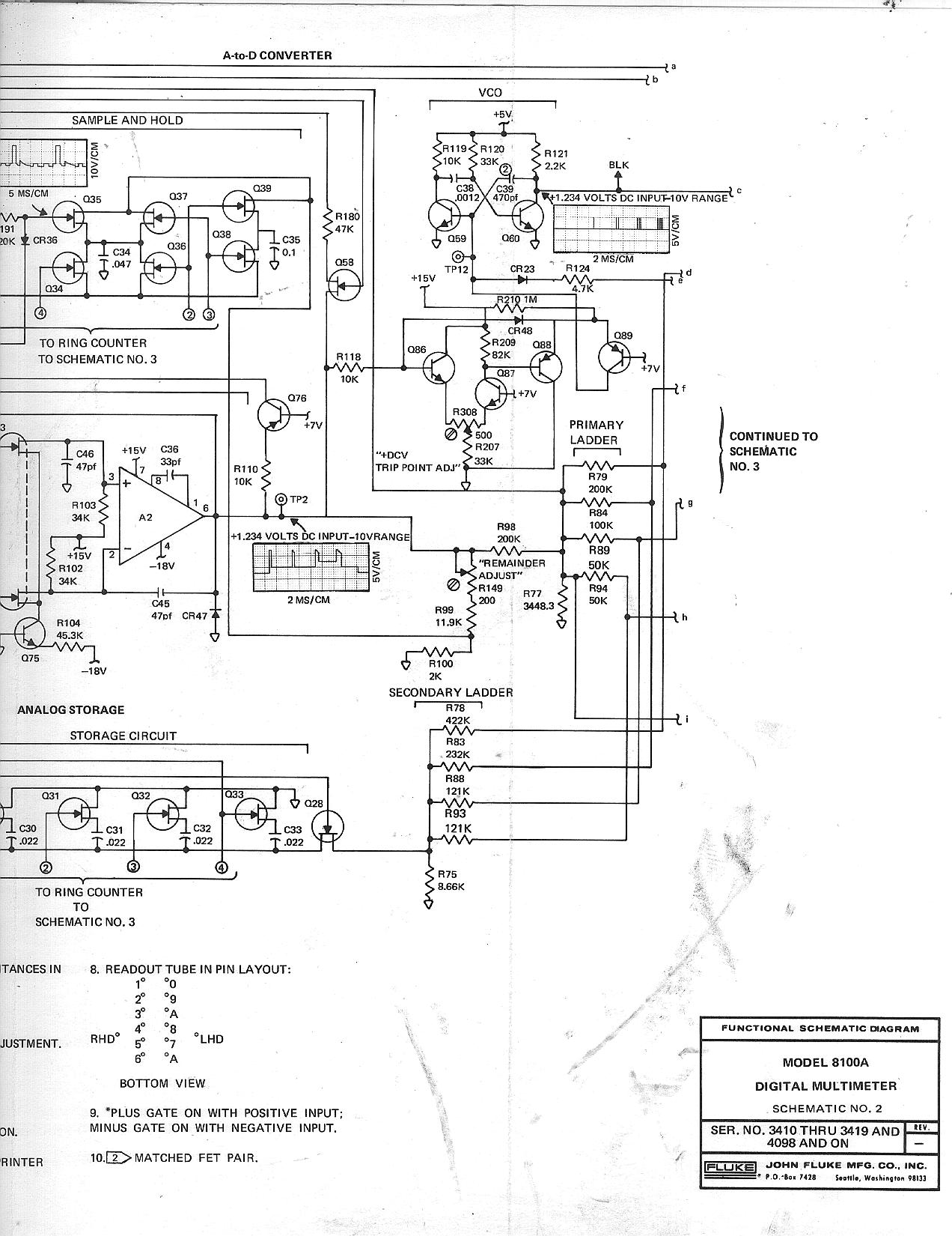 Fluke 8100A and 8100B schematics and manual