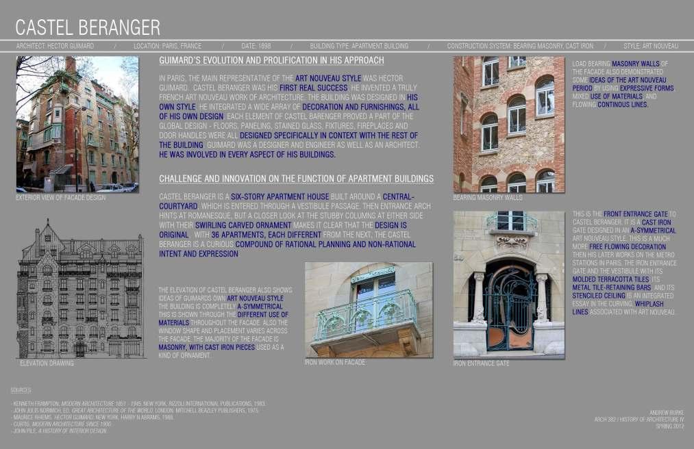 Casa Batllo and Castel Beranger by Antonio Gaudi and