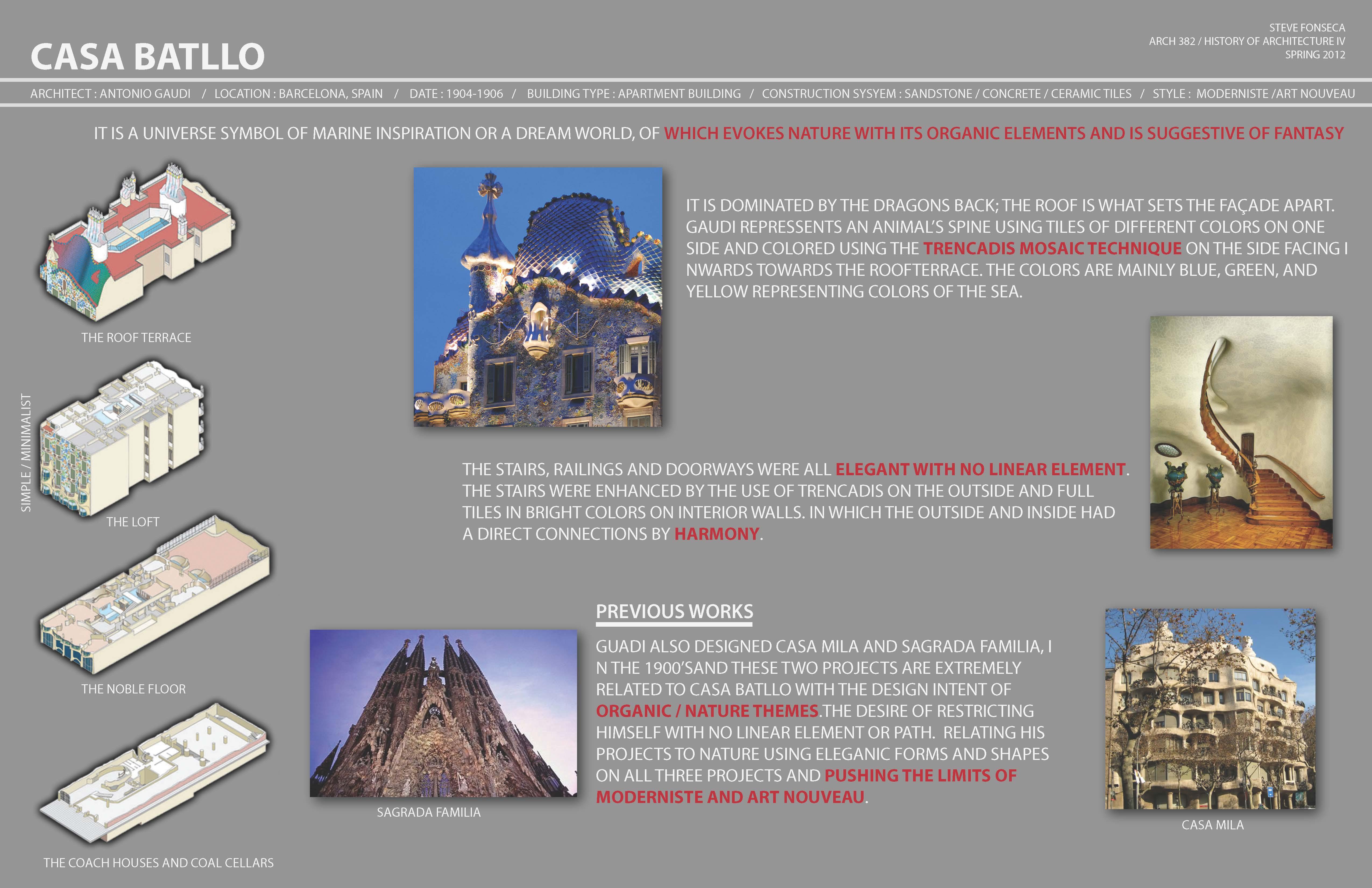 Casa Batllo and Castel Beranger by Antonio Gaudi and Hector Guimard  History 382 NJIT