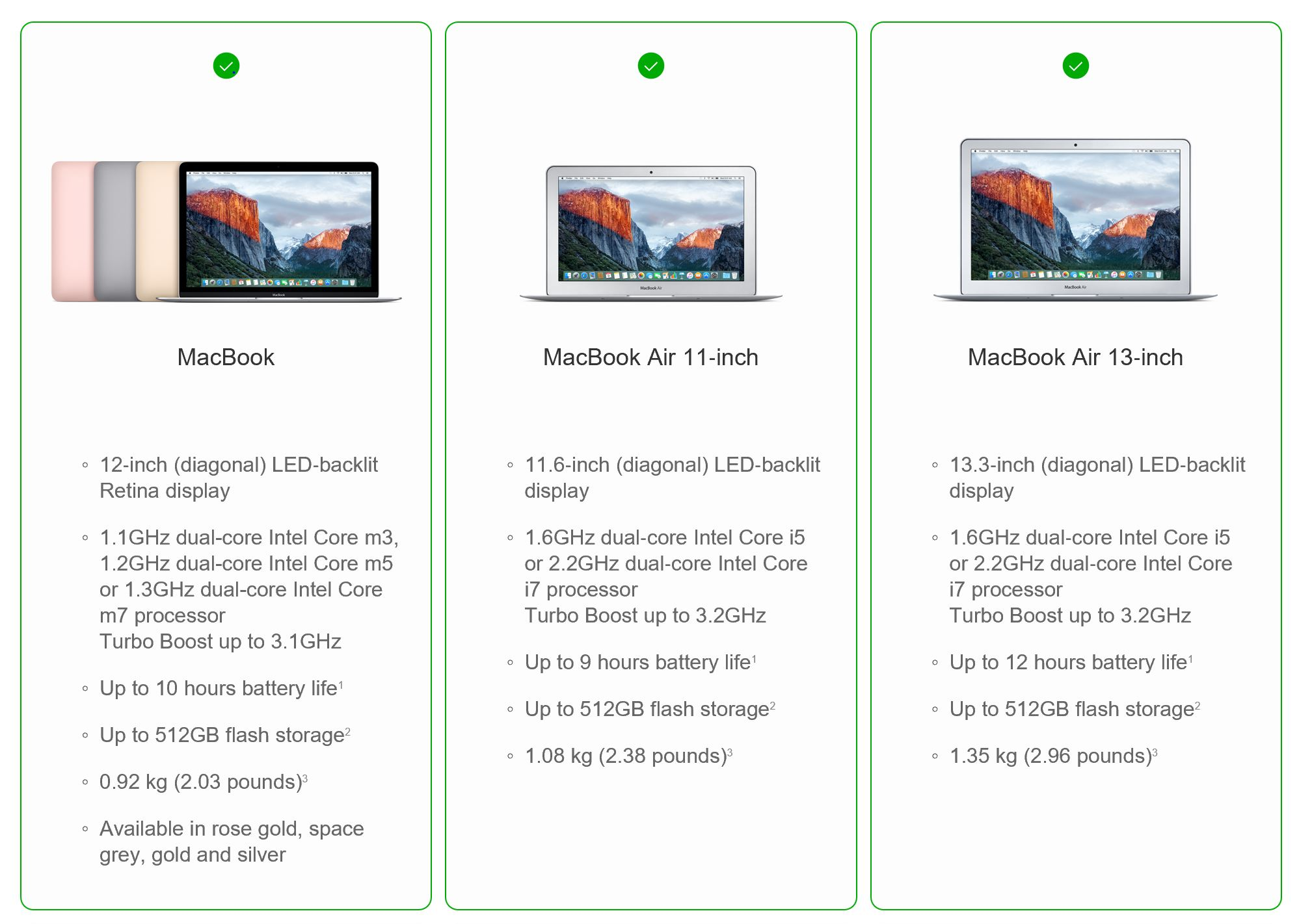 MacBook Model Comparison 2016