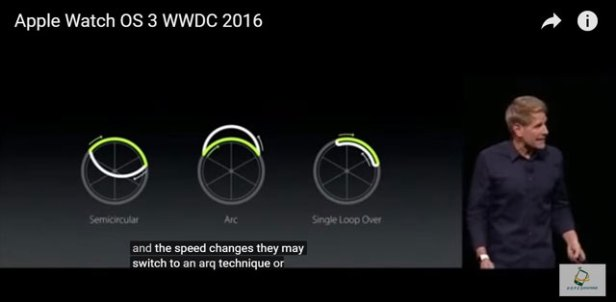 3 different wheelchair techniques Apple Watch OS3 update (screen shot from Apple video)