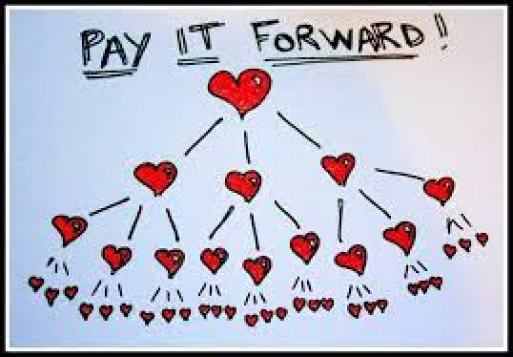 Pay It Forward Day | National Pay It Forward Day