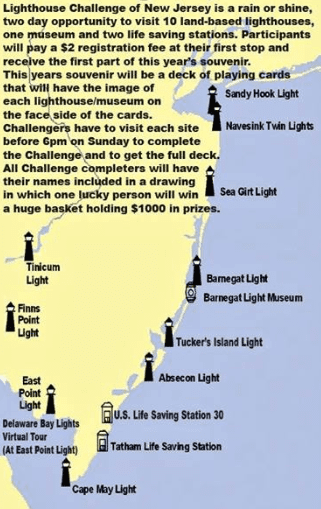 New Jersey Lighthouse Challenge Guide