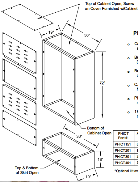 800 Amp Ct Cabinet Wiring Diagram CT Cabinet Grounding