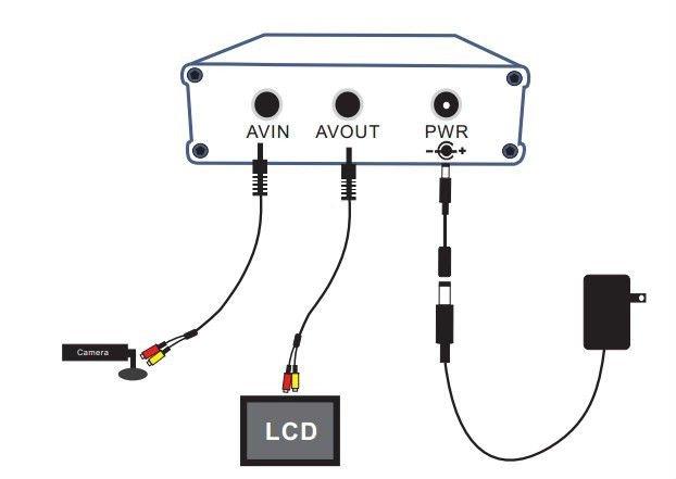 Silver 1 CH Mini DVR Video/Audio CCTV Recorder SD card Car
