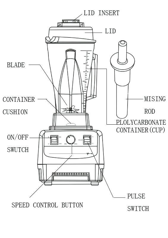 Industrial blender 2 Litres / Nairobi kitchen Care / omni