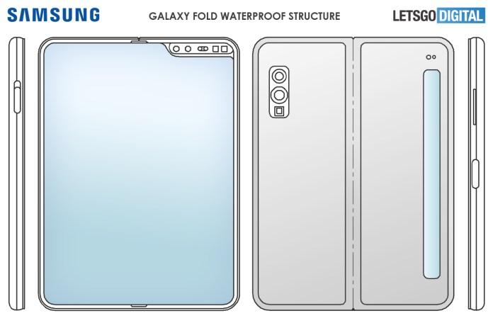 Водонепроникний складний смартфон