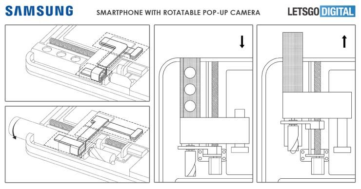 Smartphone met roterende camera