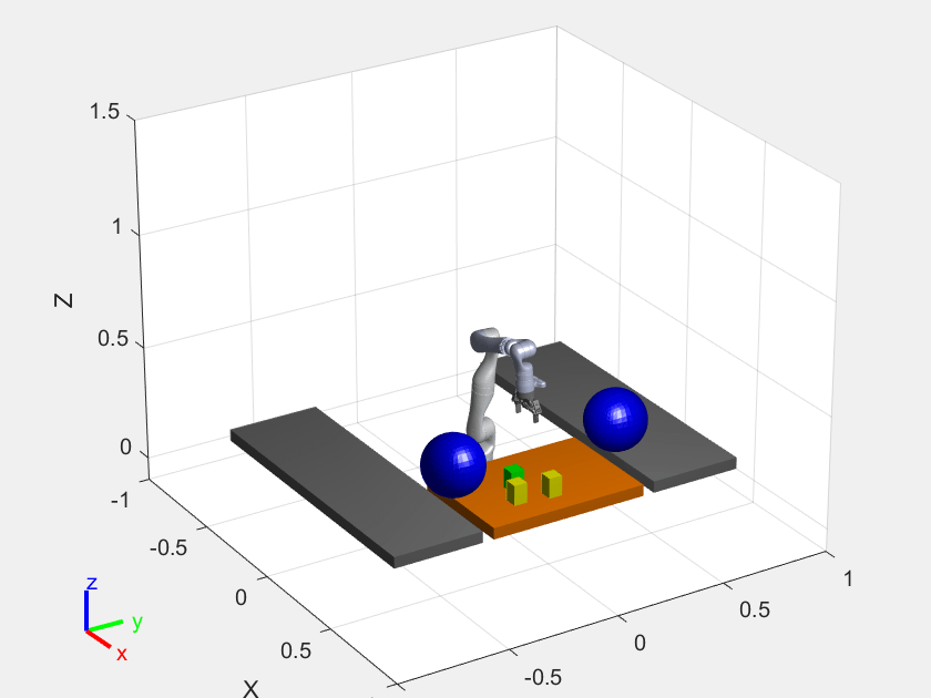 Pick-and-Place Workflow using Stateflow for MATLAB