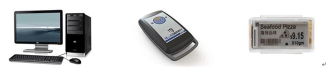 Paper - RFID與QRcode