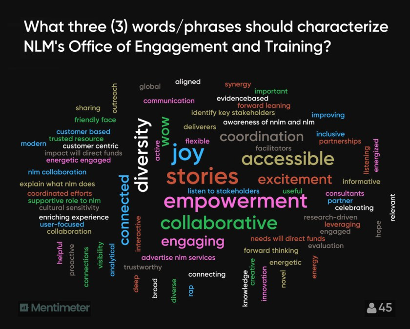 World cloud describing the words and phrases that should characterize NLM's Office of Engagement and Training.