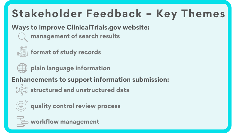 inforgraphic of stakeholder feedback, key themes - search results, format of study records, enhancements, quality control, etc