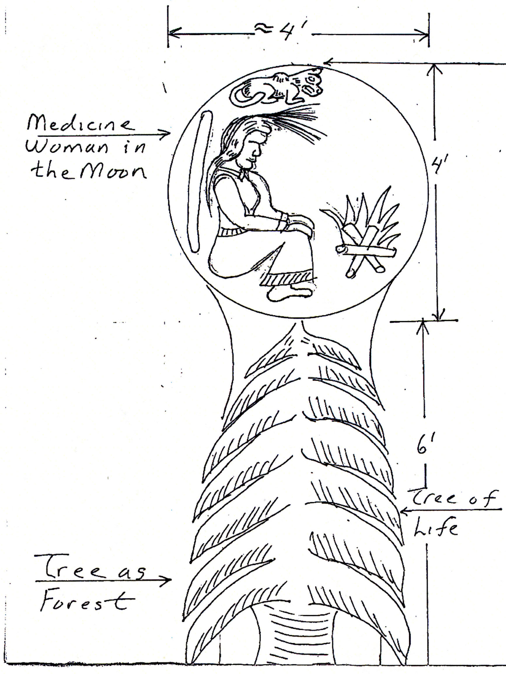 Meaning and symbols in the NLM healing totem