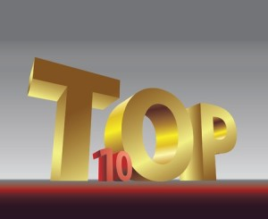 This week's Top 10 articles