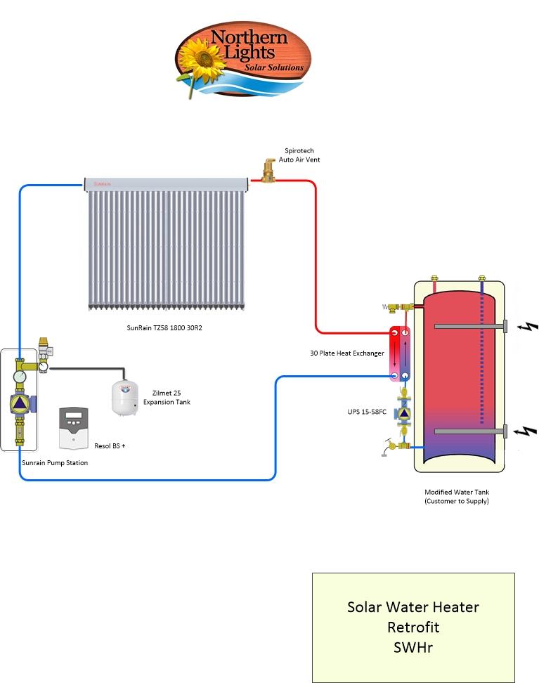 Side Arm Heat Exchanger