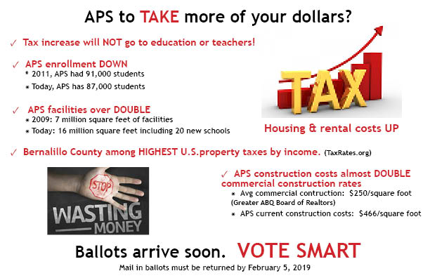 APS Mill Levy/Property Tax Increase