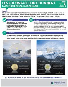 Etude de cas - La Monnaie canadienne - Publicité gouvernementale