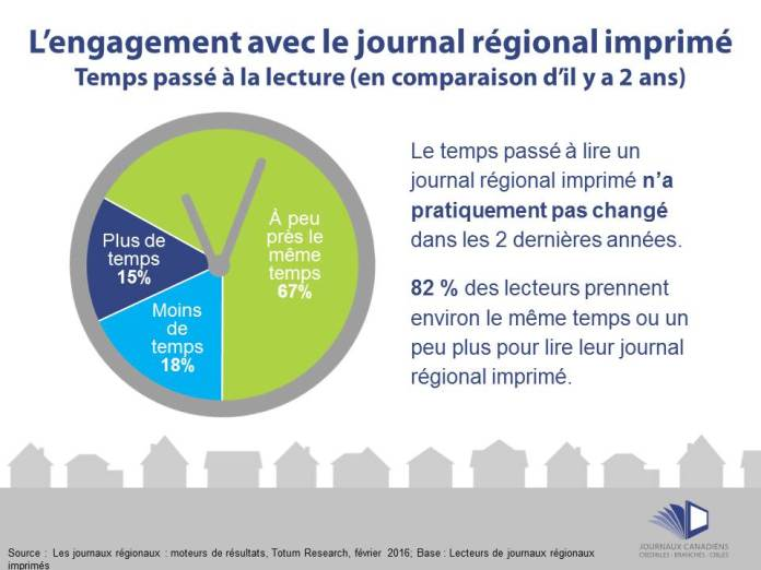 engagement-time-spent-with-news-french