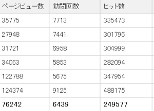 FireShot Capture 2 - エックスアナライザー_ - https___secure.xserver.ne.jp_xserver_sv1062_