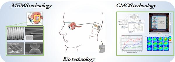bio21