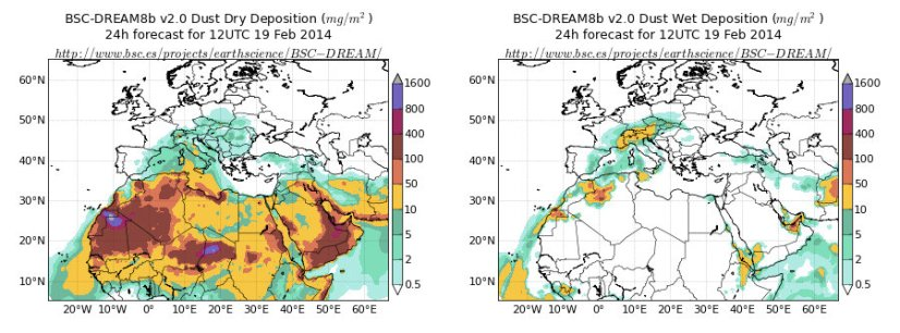 Image from the Barcelona Supercomputing Center, http://www.bsc.es/earth-sciences/mineral-dust-forecast-system/
