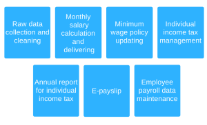 Payroll Service Scope