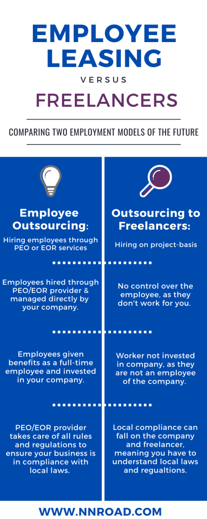 NNRoad_ outsourcing vs freelancer