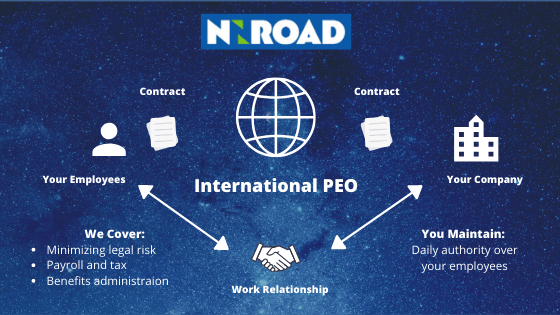 international PEO process