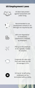 US labor law infograph