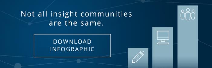 Download the Online Communities Infographic