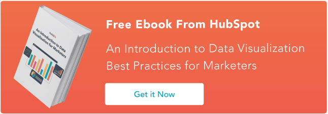 free guide to data visualization