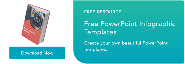 15 free infographic templates in powerpoint
