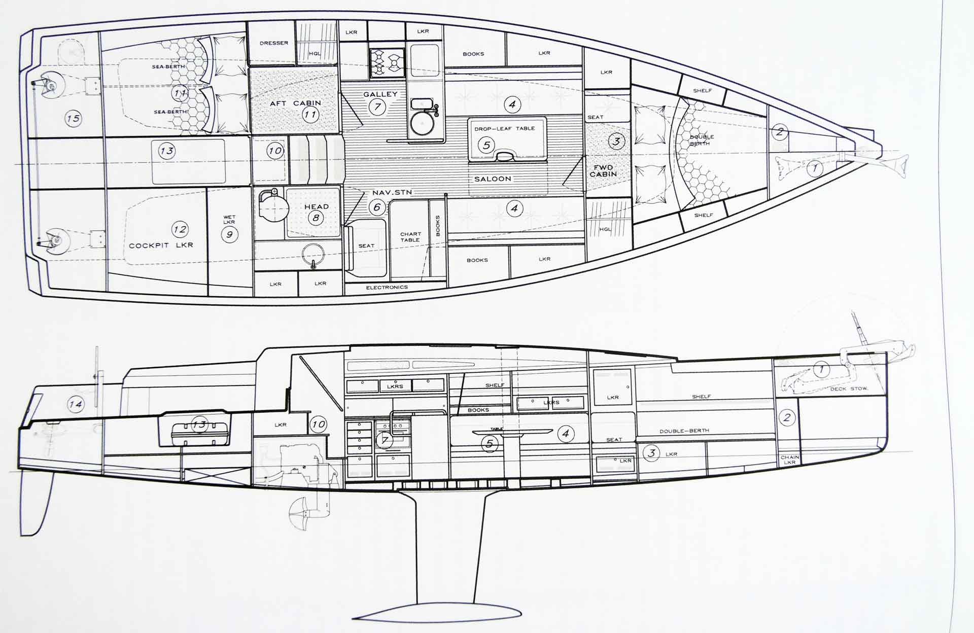 Reading The Principles Of Yacht Design