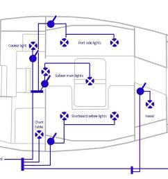 re wiring of 12v led lights of a sailing yacht 12 volt toggle switch wiring 12 [ 1645 x 650 Pixel ]
