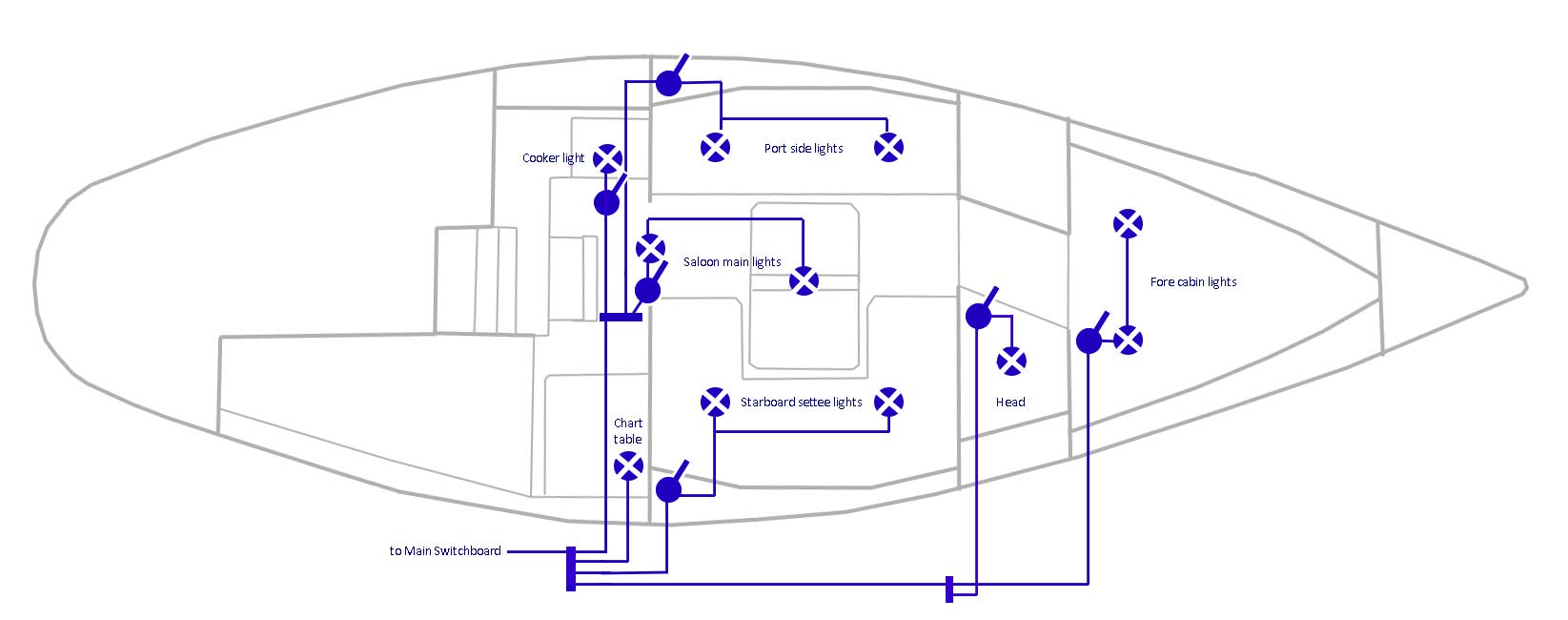 hight resolution of re wiring of 12v led lights of a sailing yacht 12 volt toggle switch wiring 12