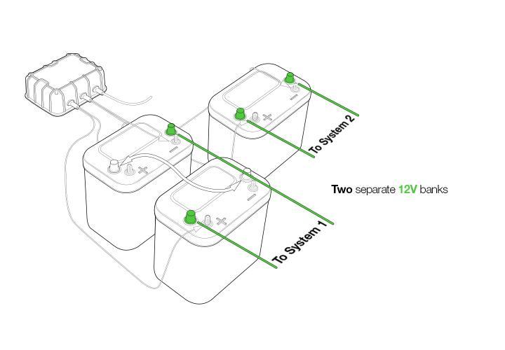 battery tender wiring harness