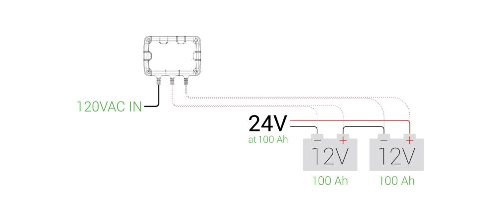 medium resolution of in the second example to charge a 24v system simply use each bank of the charger on each 12v battery terminal leads