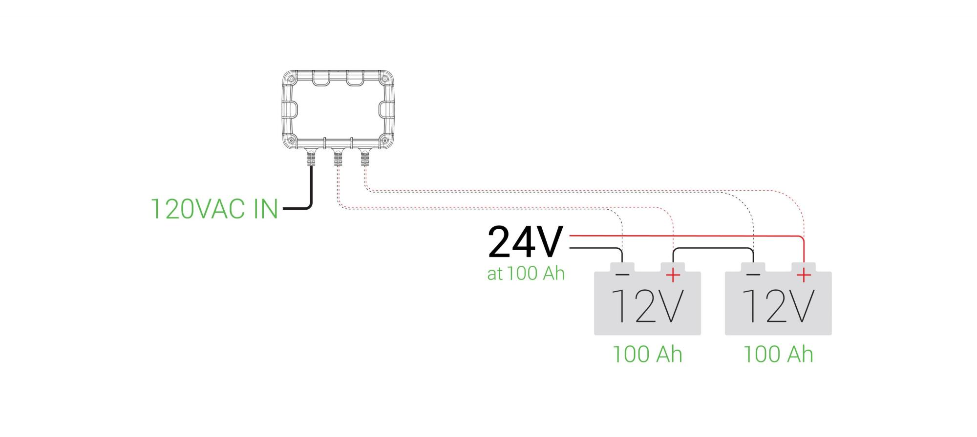 hight resolution of in the second example to charge a 24v system simply use each bank of the charger on each 12v battery terminal leads
