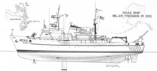 A line diagram of MILLER FREEMAN showing the location of the centerboard below the hull