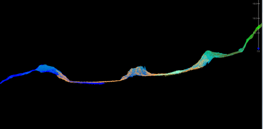 Swath data