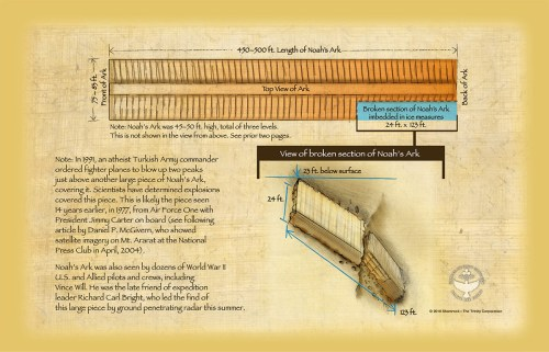 small resolution of noah s ark size