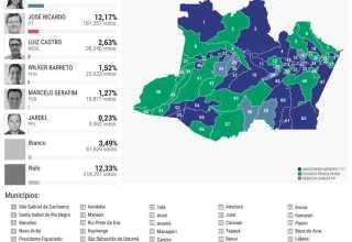 Infográfico com a votação dos candidatos por município / Reprodução G1 Amazonas