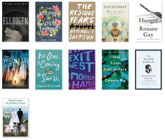 Books | So Far in 2018 | No Apathy Allowed