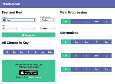 Autochords com: Chord Progressions For Reference - The