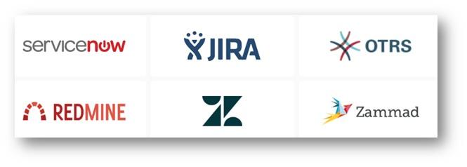 Zabbix v5 ITSM Integrations