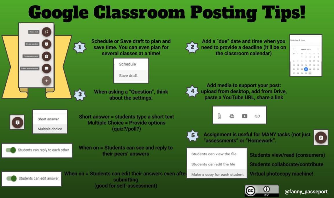 Google Classroom Posting Tips!